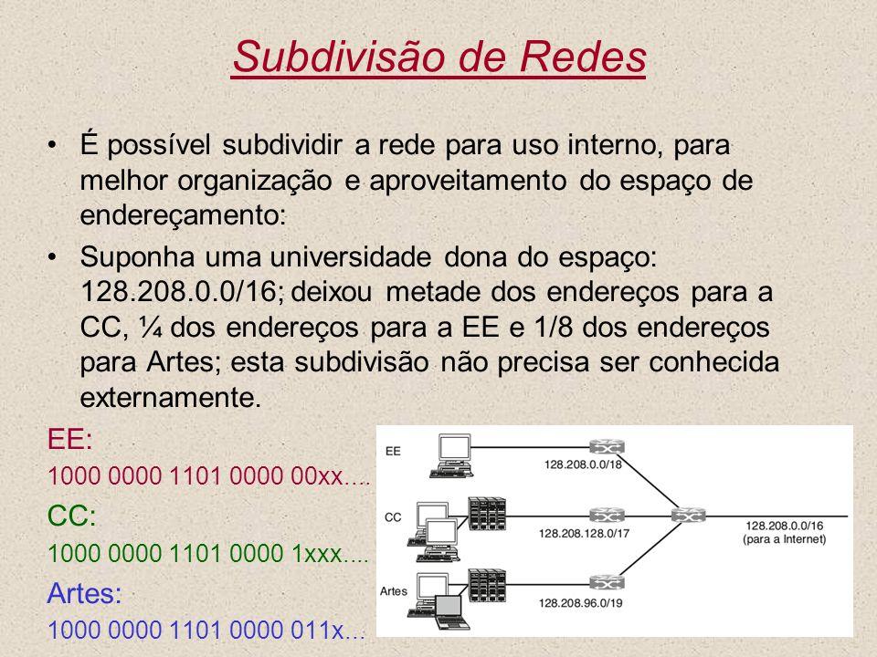 Nível 359 Subdivisão de Redes É possível subdividir a rede para uso interno, para melhor organização e aproveitamento do espaço de endereçamento: Supo
