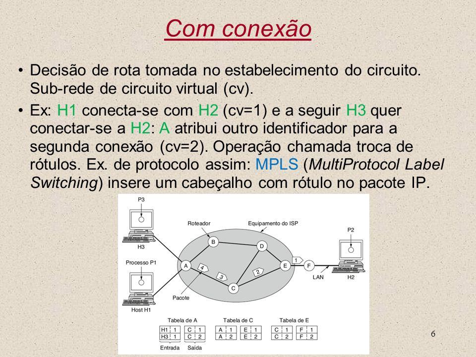 Nível 36 Com conexão Decisão de rota tomada no estabelecimento do circuito. Sub-rede de circuito virtual (cv). Ex: H1 conecta-se com H2 (cv=1) e a seg
