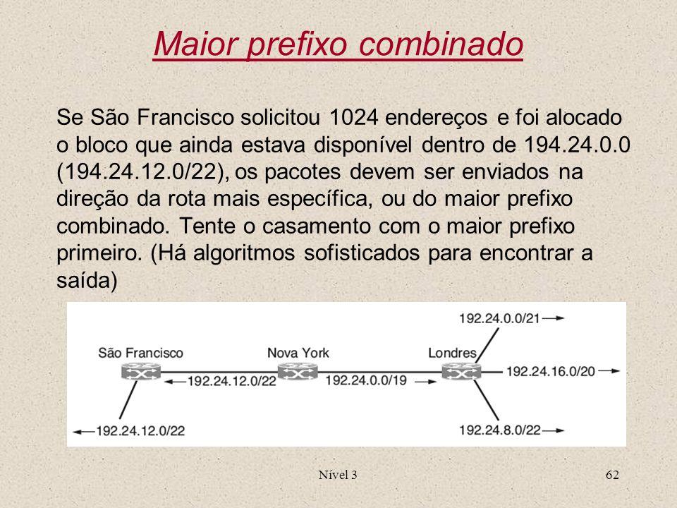 Nível 362 Maior prefixo combinado Se São Francisco solicitou 1024 endereços e foi alocado o bloco que ainda estava disponível dentro de 194.24.0.0 (19