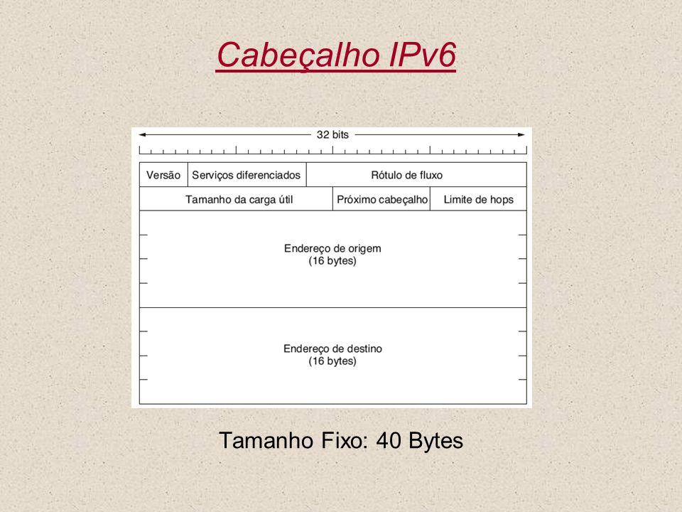Tamanho Fixo: 40 Bytes Cabeçalho IPv6