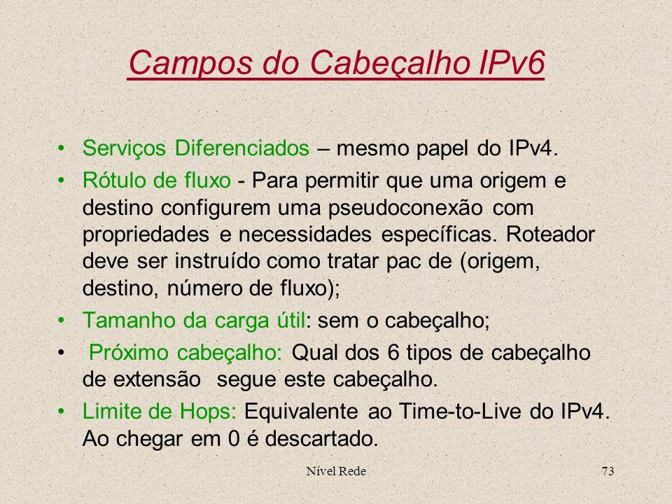 Nível Rede73 Campos do Cabeçalho IPv6 Serviços Diferenciados – mesmo papel do IPv4. Rótulo de fluxo - Para permitir que uma origem e destino configure