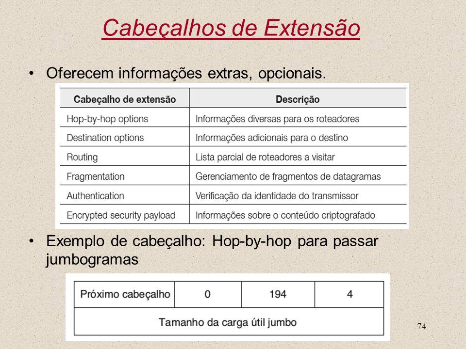 Nível Rede74 Cabeçalhos de Extensão Oferecem informações extras, opcionais. Exemplo de cabeçalho: Hop-by-hop para passar jumbogramas