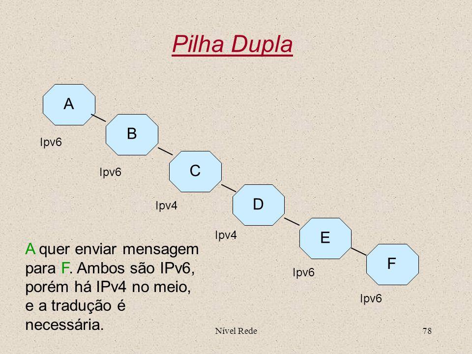 Nível Rede78 Pilha Dupla ABCDEF Ipv6 Ipv4 Ipv6 Ipv4 A quer enviar mensagem para F. Ambos são IPv6, porém há IPv4 no meio, e a tradução é necessária.
