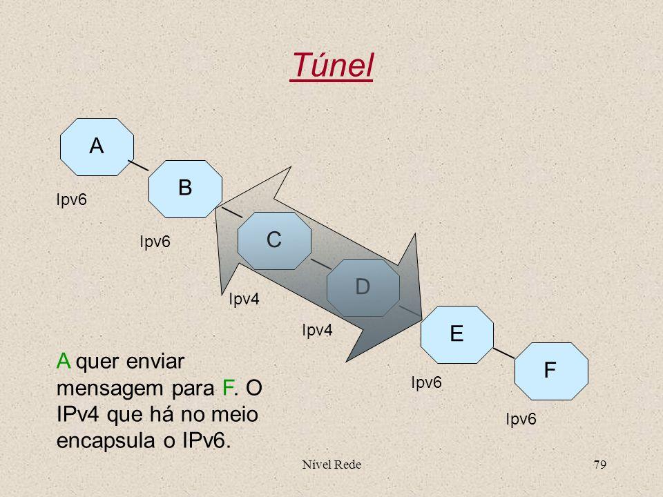 Nível Rede79 Túnel ABCDEF Ipv6 Ipv4 Ipv6 Ipv4 A quer enviar mensagem para F. O IPv4 que há no meio encapsula o IPv6.