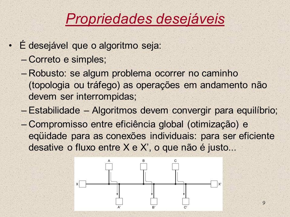 Nível 39 Propriedades desejáveis É desejável que o algoritmo seja: –Correto e simples; –Robusto: se algum problema ocorrer no caminho (topologia ou tr