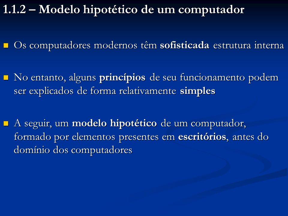 1.1.2 – Modelo hipotético de um computador Os computadores modernos têm sofisticada estrutura interna Os computadores modernos têm sofisticada estrutu