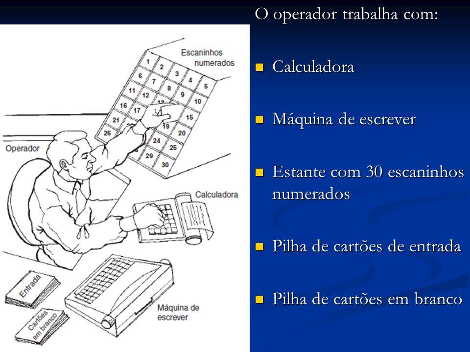O operador trabalha com: Calculadora Calculadora Máquina de escrever Máquina de escrever Estante com 30 escaninhos numerados Estante com 30 escaninhos