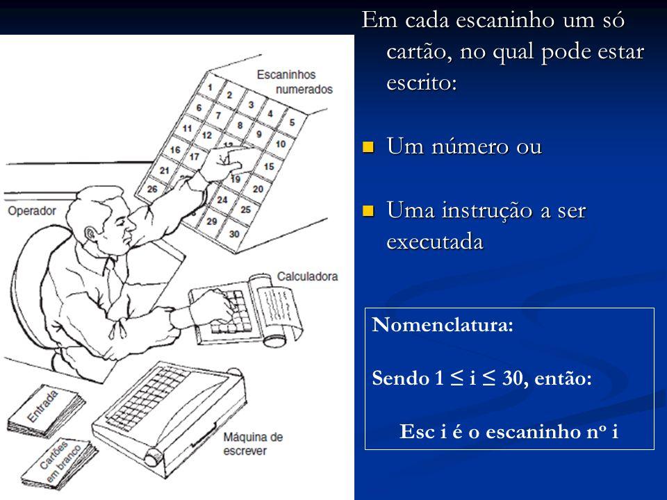 Em cada escaninho um só cartão, no qual pode estar escrito: Um número ou Um número ou Uma instrução a ser executada Uma instrução a ser executada Nome