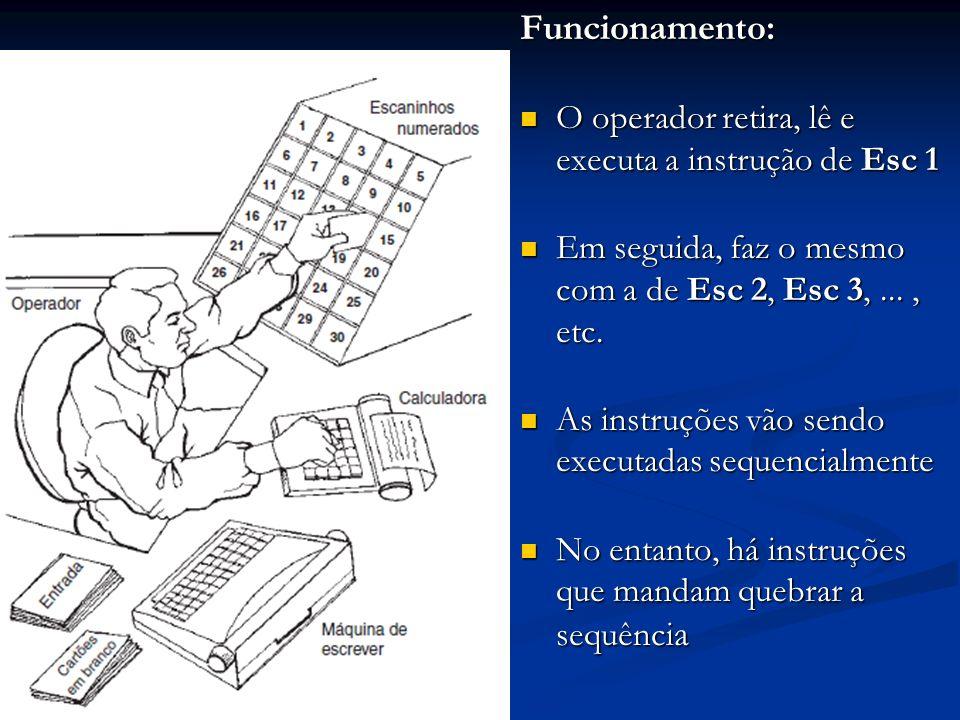 Funcionamento: O operador retira, lê e executa a instrução de Esc 1 O operador retira, lê e executa a instrução de Esc 1 Em seguida, faz o mesmo com a