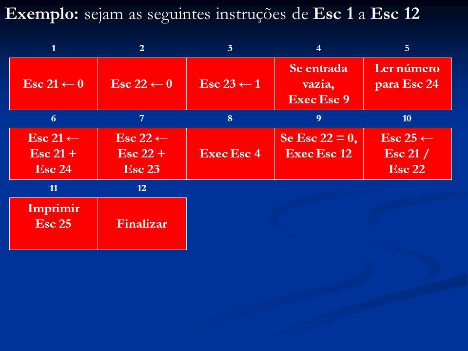 Exemplo: sejam as seguintes instruções de Esc 1 a Esc 12 1 Esc 21 0Esc 22 0 23 Esc 23 1 Se entrada vazia, Exec Esc 9 4 Ler número para Esc 24 5 6 Esc