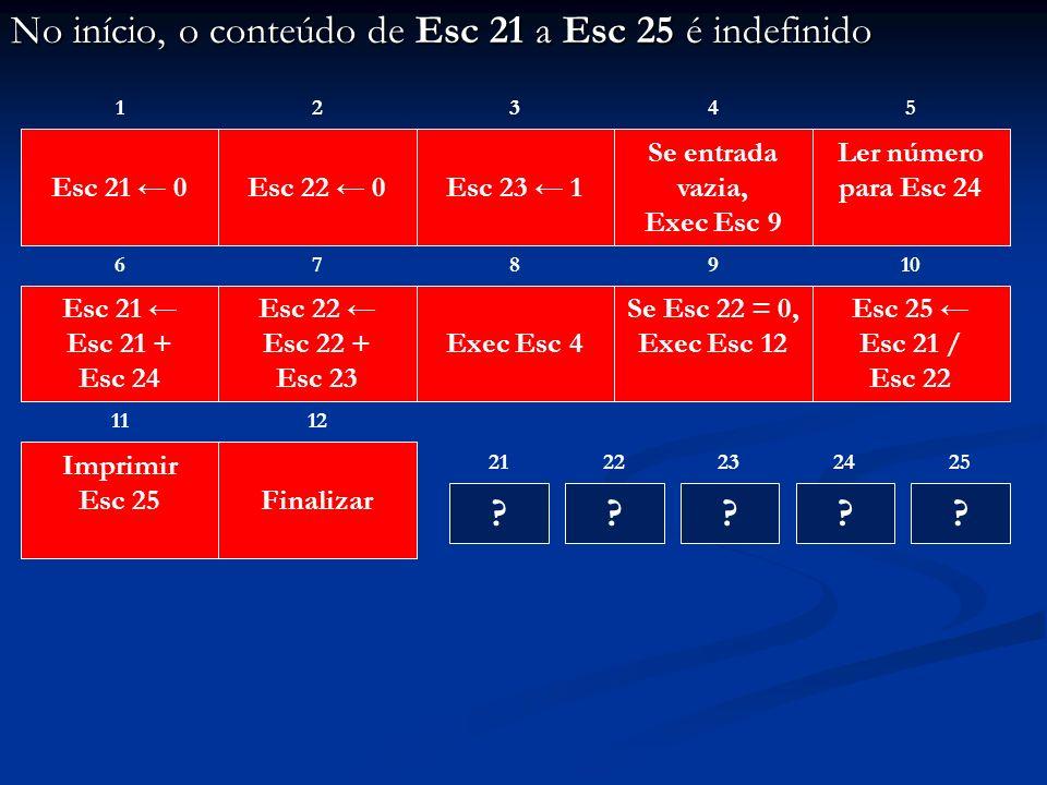 No início, o conteúdo de Esc 21 a Esc 25 é indefinido 1 Esc 21 0Esc 22 0 23 Esc 23 1 Se entrada vazia, Exec Esc 9 4 Ler número para Esc 24 5 6 Esc 21