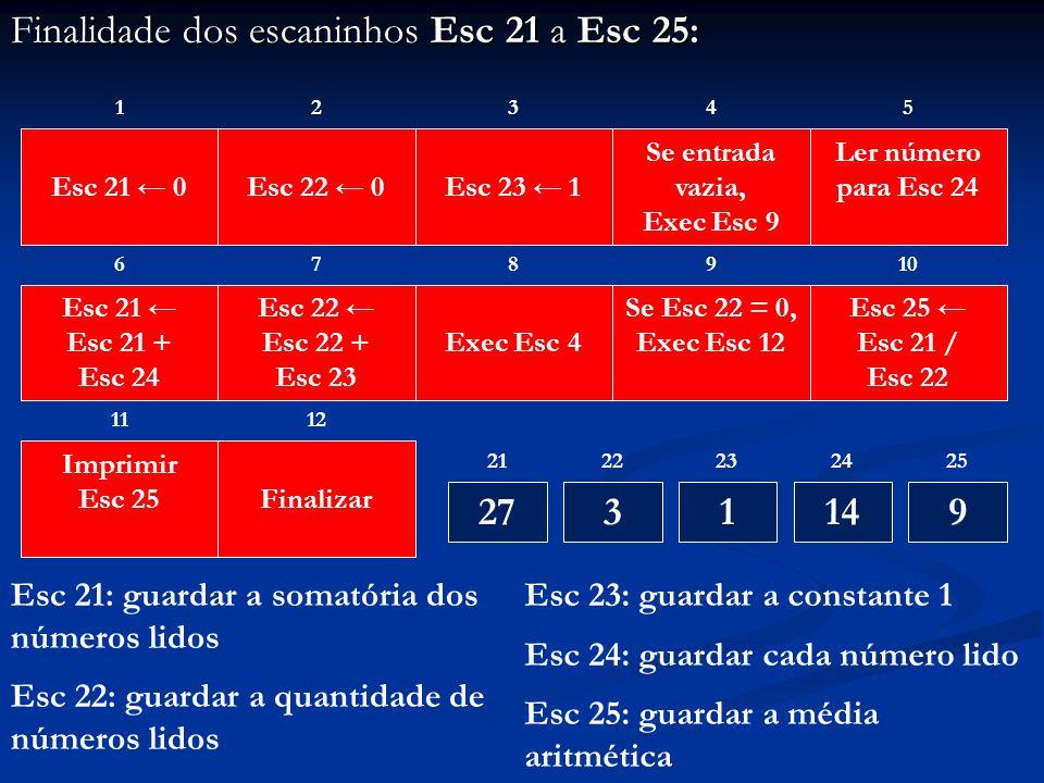 Finalidade dos escaninhos Esc 21 a Esc 25: 1 Esc 21 0Esc 22 0 23 Esc 23 1 Se entrada vazia, Exec Esc 9 4 Ler número para Esc 24 5 6 Esc 21 Esc 21 + Es