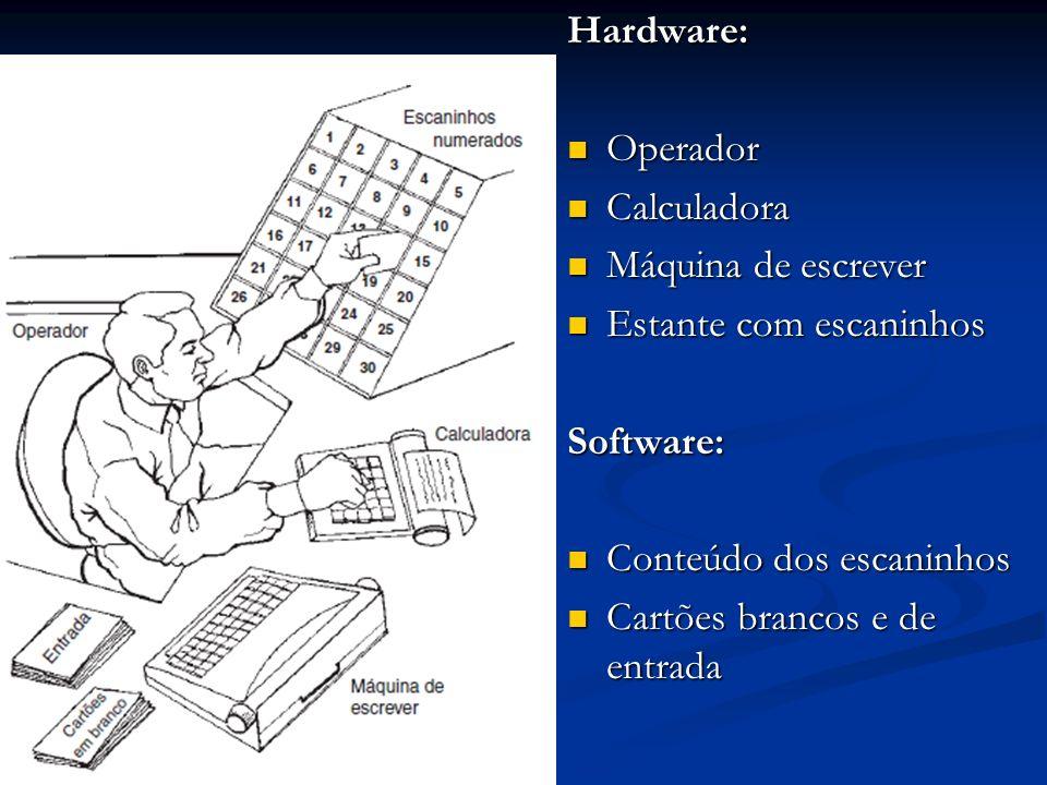 Hardware: Operador Operador Calculadora Calculadora Máquina de escrever Máquina de escrever Estante com escaninhos Estante com escaninhosSoftware: Con