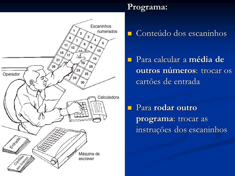 Programa: Conteúdo dos escaninhos Conteúdo dos escaninhos Para calcular a média de outros números: trocar os cartões de entrada Para calcular a média