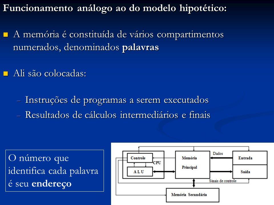 Funcionamento análogo ao do modelo hipotético: A memória é constituída de vários compartimentos numerados, denominados palavras A memória é constituíd