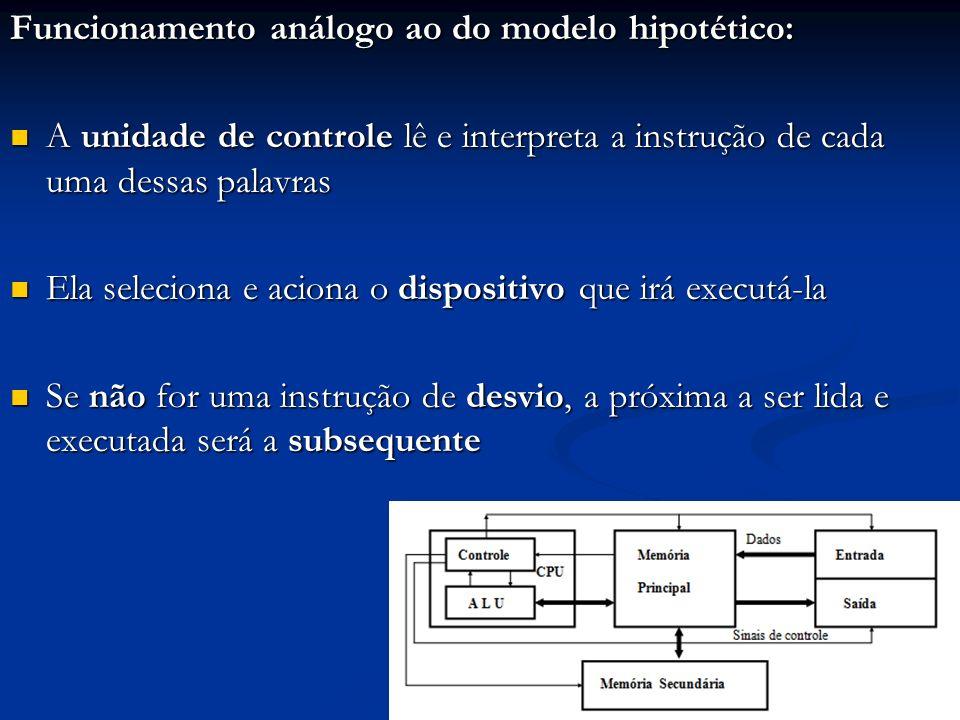 Funcionamento análogo ao do modelo hipotético: A unidade de controle lê e interpreta a instrução de cada uma dessas palavras A unidade de controle lê