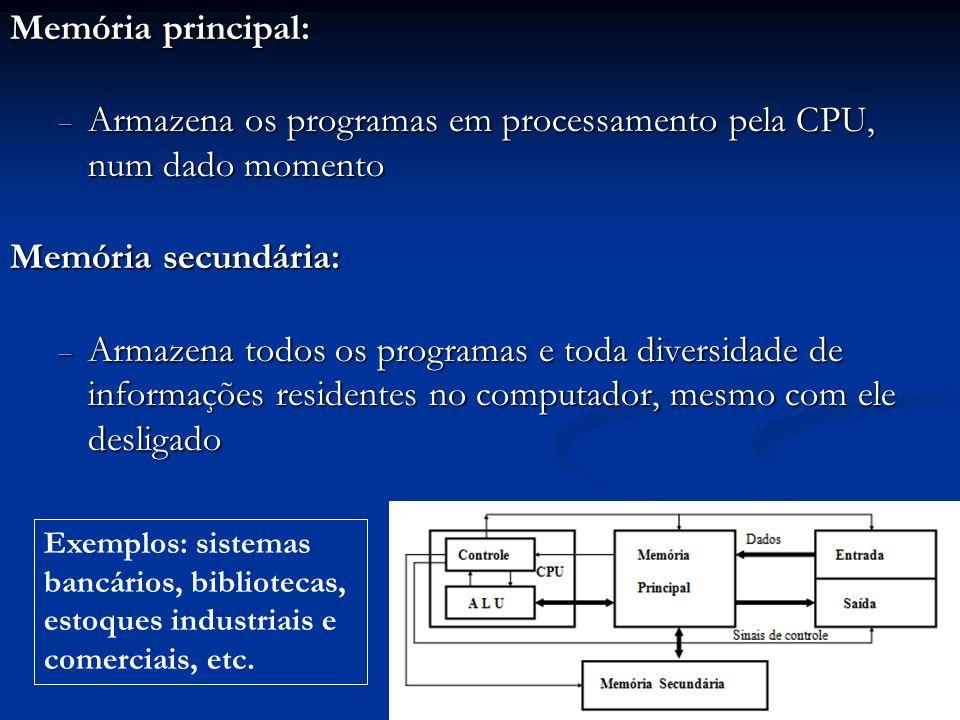 Memória principal: Armazena os programas em processamento pela CPU, num dado momento Armazena os programas em processamento pela CPU, num dado momento