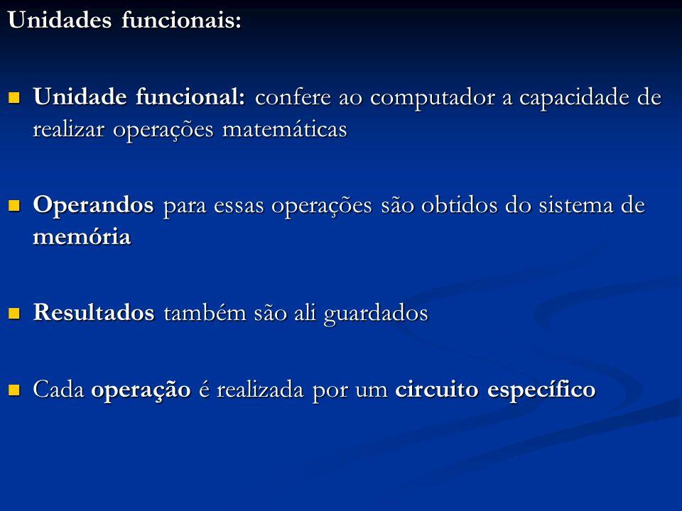 Unidades funcionais: Unidade funcional: confere ao computador a capacidade de realizar operações matemáticas Unidade funcional: confere ao computador