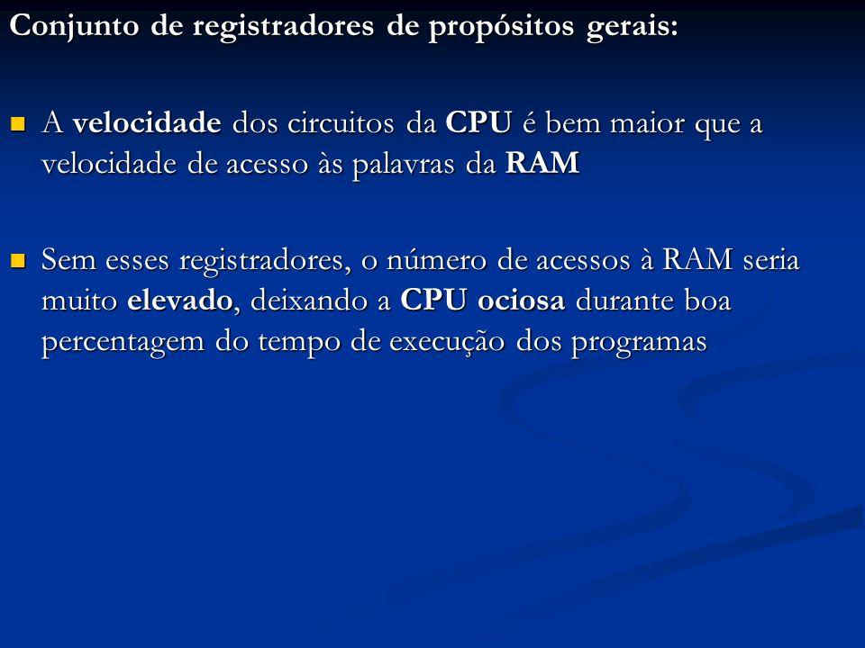 Conjunto de registradores de propósitos gerais: A velocidade dos circuitos da CPU é bem maior que a velocidade de acesso às palavras da RAM A velocida