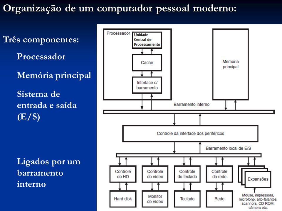 Organização de um computador pessoal moderno: Três componentes: Processador Memória principal Sistema de entrada e saída (E/S) Ligados por um barramen