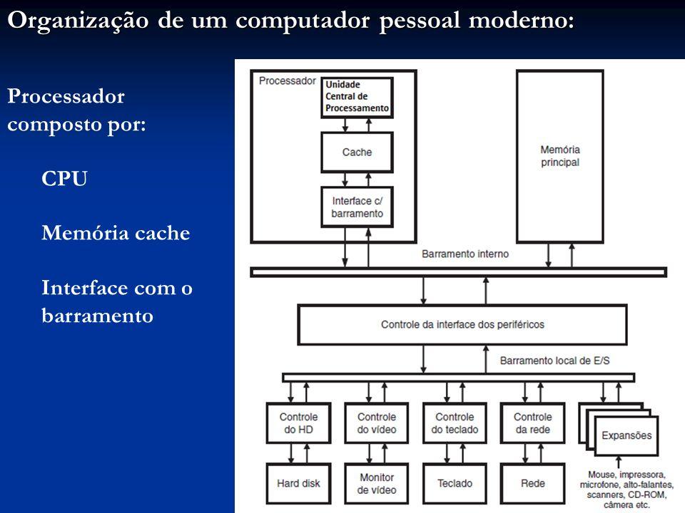 Organização de um computador pessoal moderno: Processador composto por: CPU Memória cache Interface com o barramento