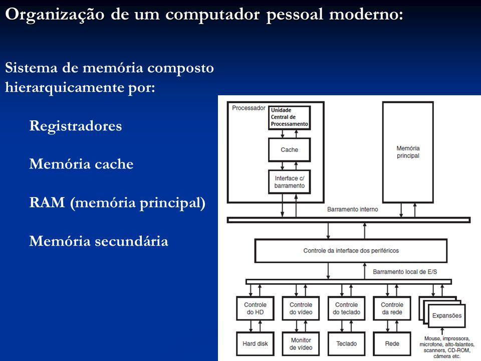 Organização de um computador pessoal moderno: Sistema de memória composto hierarquicamente por: Registradores Memória cache RAM (memória principal) Me