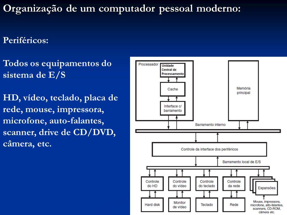 Organização de um computador pessoal moderno: Periféricos: Todos os equipamentos do sistema de E/S HD, vídeo, teclado, placa de rede, mouse, impressor