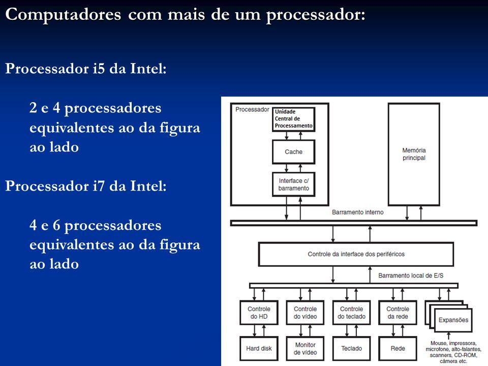 Computadores com mais de um processador: Processador i5 da Intel: 2 e 4 processadores equivalentes ao da figura ao lado Processador i7 da Intel: 4 e 6