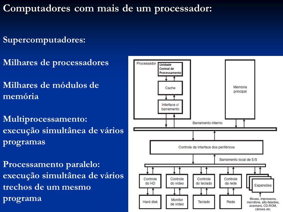 Computadores com mais de um processador: Supercomputadores: Milhares de processadores Milhares de módulos de memória Multiprocessamento: execução simu
