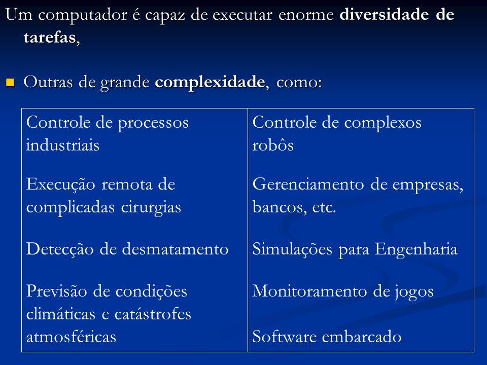 Um computador é capaz de executar enorme diversidade de tarefas, Outras de grande complexidade, como: Outras de grande complexidade, como: Controle de