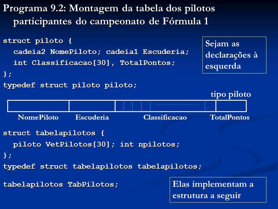 Programa 9.2: Montagem da tabela dos pilotos participantes do campeonato de Fórmula 1 struct piloto { cadeia2 NomePiloto; cadeia1 Escuderia; int Classificacao[30], TotalPontos; int Classificacao[30], TotalPontos;}; typedef struct piloto piloto; struct tabelapilotos { piloto VetPilotos[30]; int npilotos; }; typedef struct tabelapilotos tabelapilotos; tabelapilotos TabPilotos; Sejam as declarações à esquerda Elas implementam a estrutura a seguir NomePilotoEscuderia tipo piloto TotalPontosClassificacao