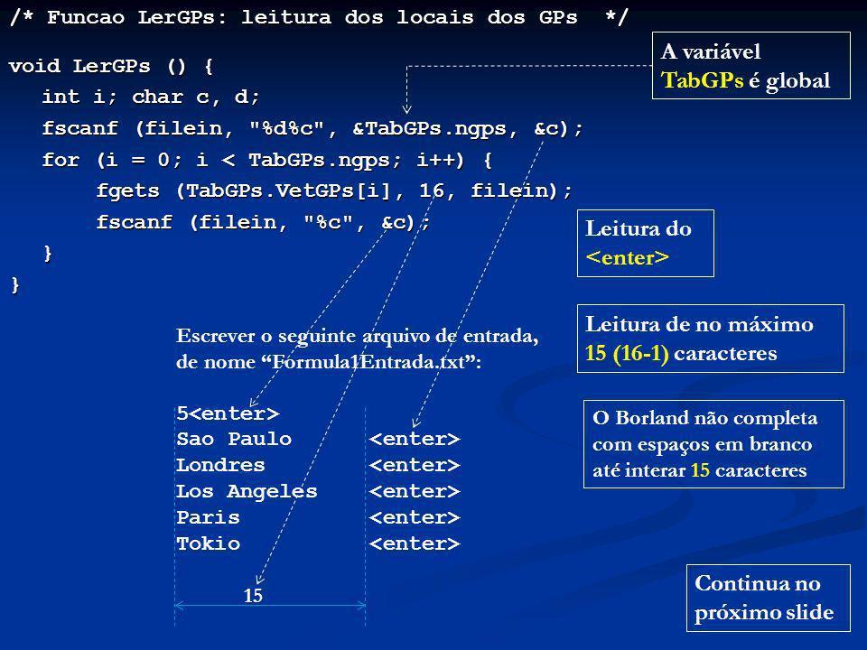 /* Funcao LerGPs: leitura dos locais dos GPs */ void LerGPs () { int i; char c, d; fscanf (filein, %d%c , &TabGPs.ngps, &c); fscanf (filein, %d%c , &TabGPs.ngps, &c); for (i = 0; i < TabGPs.ngps; i++) { for (i = 0; i < TabGPs.ngps; i++) { fgets (TabGPs.VetGPs[i], 16, filein); fgets (TabGPs.VetGPs[i], 16, filein); fscanf (filein, %c , &c); fscanf (filein, %c , &c);}} Continua no próximo slide A variável TabGPs é global Escrever o seguinte arquivo de entrada, de nome Formula1Entrada.txt: 5 Sao Paulo Londres Los Angeles Paris Tokio 15 O Borland não completa com espaços em branco até interar 15 caracteres Leitura do Leitura de no máximo 15 (16-1) caracteres