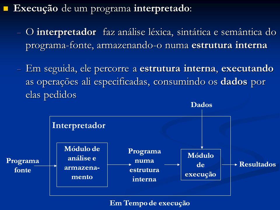 Execução de um programa interpretado: Execução de um programa interpretado: O interpretador faz análise léxica, sintática e semântica do programa-font