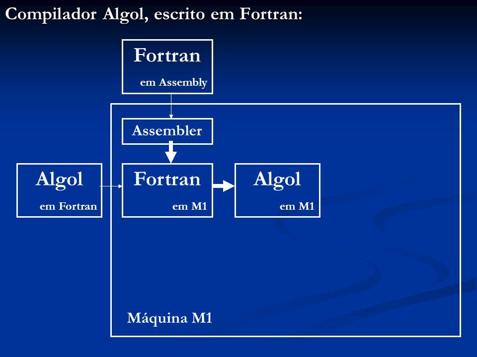 Compilador Algol, escrito em Fortran: Assembler Máquina M1 Fortran em Assembly Fortran em M1 Algol em Fortran Algol em M1