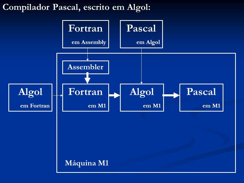 Compilador Pascal, escrito em Algol: Assembler Máquina M1 Fortran em Assembly Fortran em M1 Algol em Fortran Algol em M1 Pascal em Algol Pascal em M1