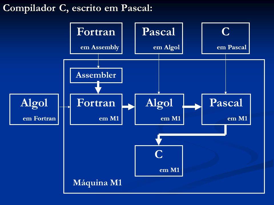Compilador C, escrito em Pascal: Assembler Máquina M1 Fortran em Assembly Fortran em M1 Algol em Fortran Algol em M1 Pascal em Algol Pascal em M1 C em