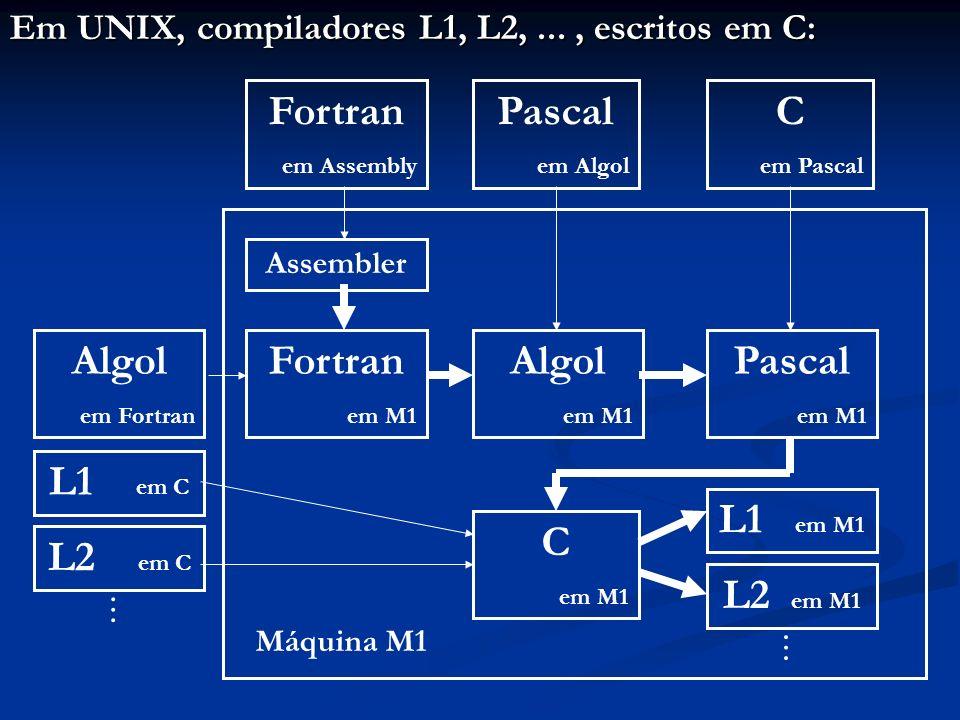Em UNIX, compiladores L1, L2,..., escritos em C: Assembler Máquina M1 Fortran em Assembly Fortran em M1 Algol em Fortran Algol em M1 Pascal em Algol P