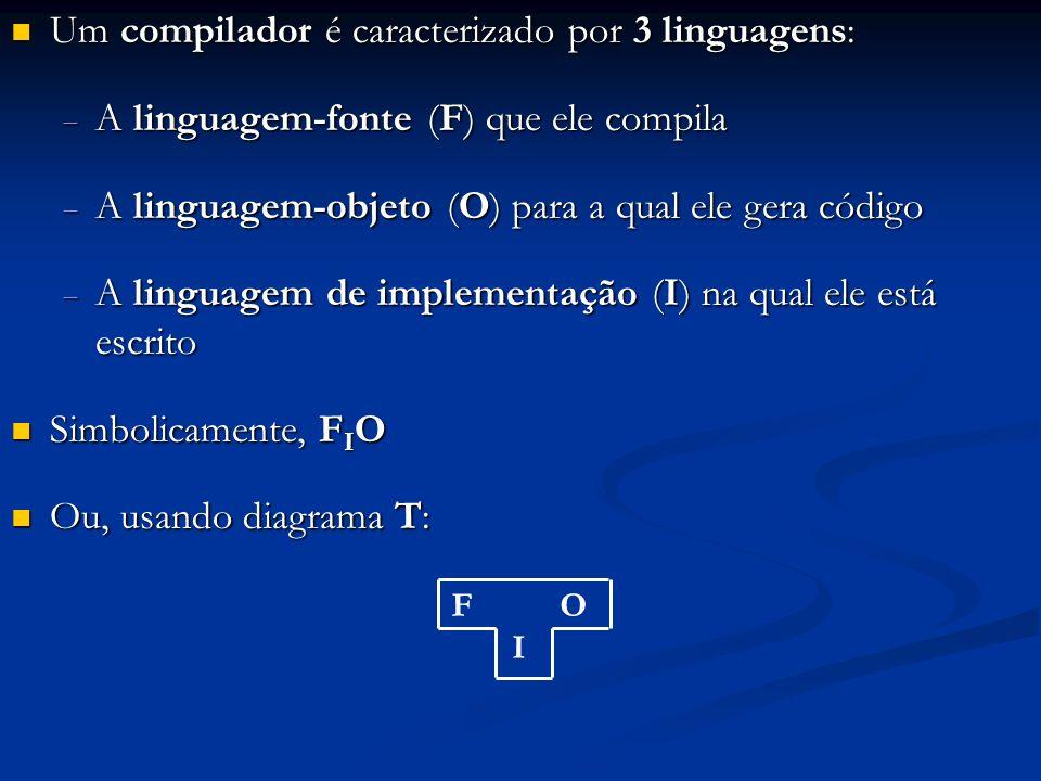 Um compilador é caracterizado por 3 linguagens: Um compilador é caracterizado por 3 linguagens: A linguagem-fonte (F) que ele compila A linguagem-font