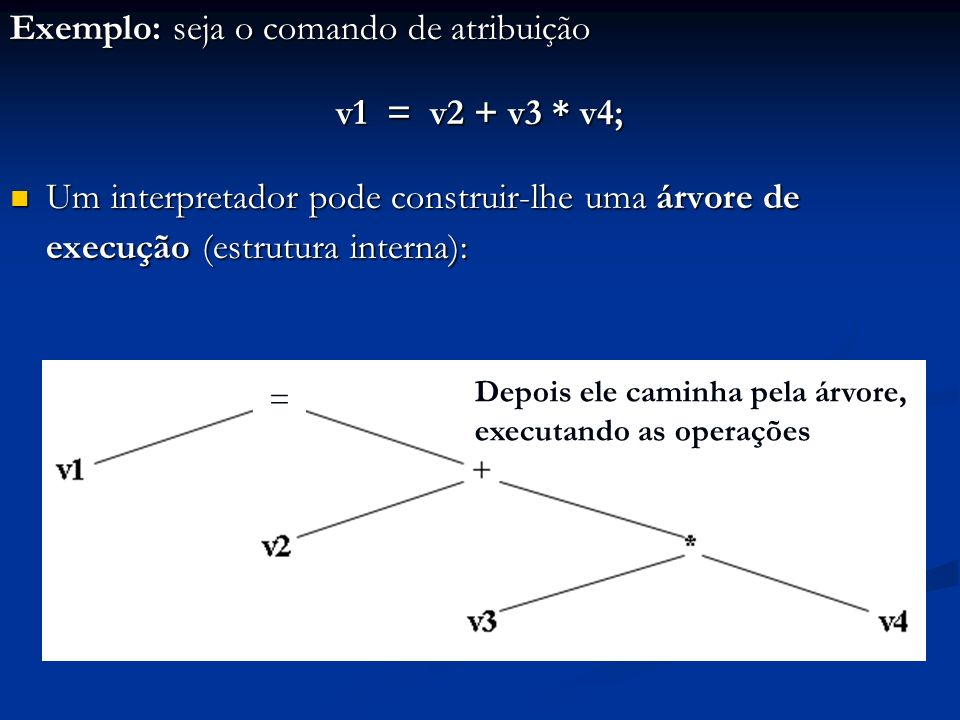 Exemplo: seja o comando de atribuição v1 = v2 + v3 * v4; Um interpretador pode construir-lhe uma árvore de execução (estrutura interna): Um interpreta