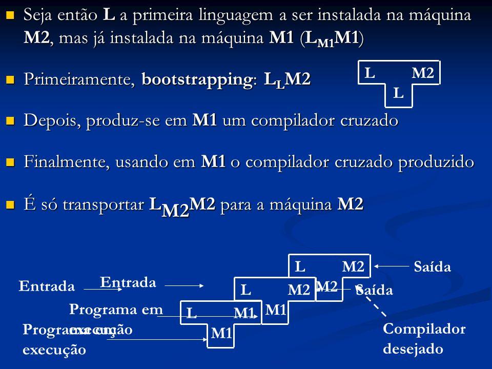 Seja então L a primeira linguagem a ser instalada na máquina M2, mas já instalada na máquina M1 (L M1 M1) Seja então L a primeira linguagem a ser inst