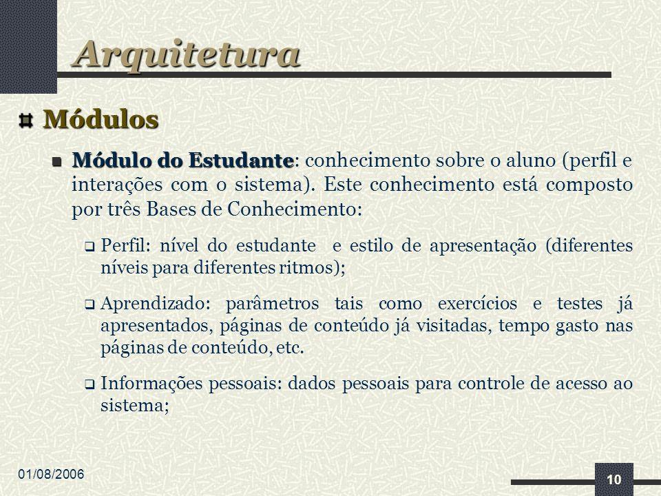 01/08/2006 10 Módulos Módulo do Estudante Módulo do Estudante: conhecimento sobre o aluno (perfil e interações com o sistema).