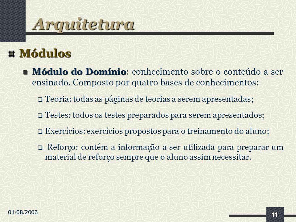 01/08/2006 11 Módulos Módulo do Domínio Módulo do Domínio: conhecimento sobre o conteúdo a ser ensinado.