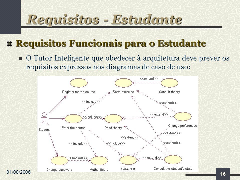 01/08/2006 16 Requisitos Funcionais para o Estudante O Tutor Inteligente que obedecer à arquitetura deve prever os requisitos expressos nos diagramas de caso de uso: Requisitos - Estudante