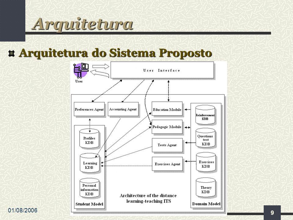 01/08/2006 9 Arquitetura do Sistema Proposto Arquitetura