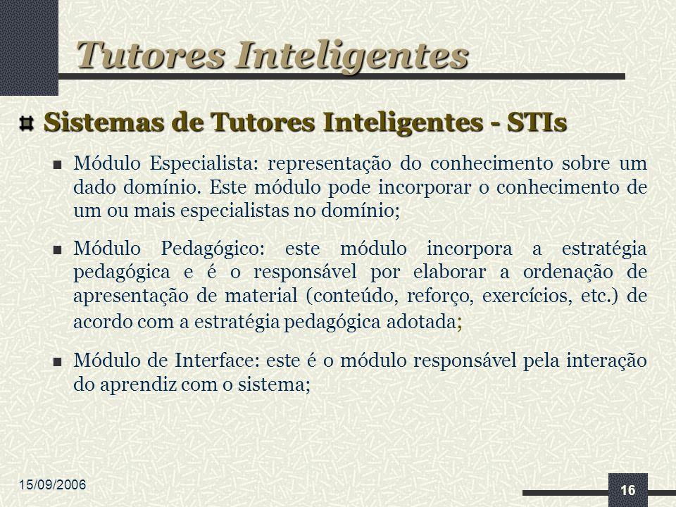 15/09/2006 16 Sistemas de Tutores Inteligentes - STIs Módulo Especialista: representação do conhecimento sobre um dado domínio.