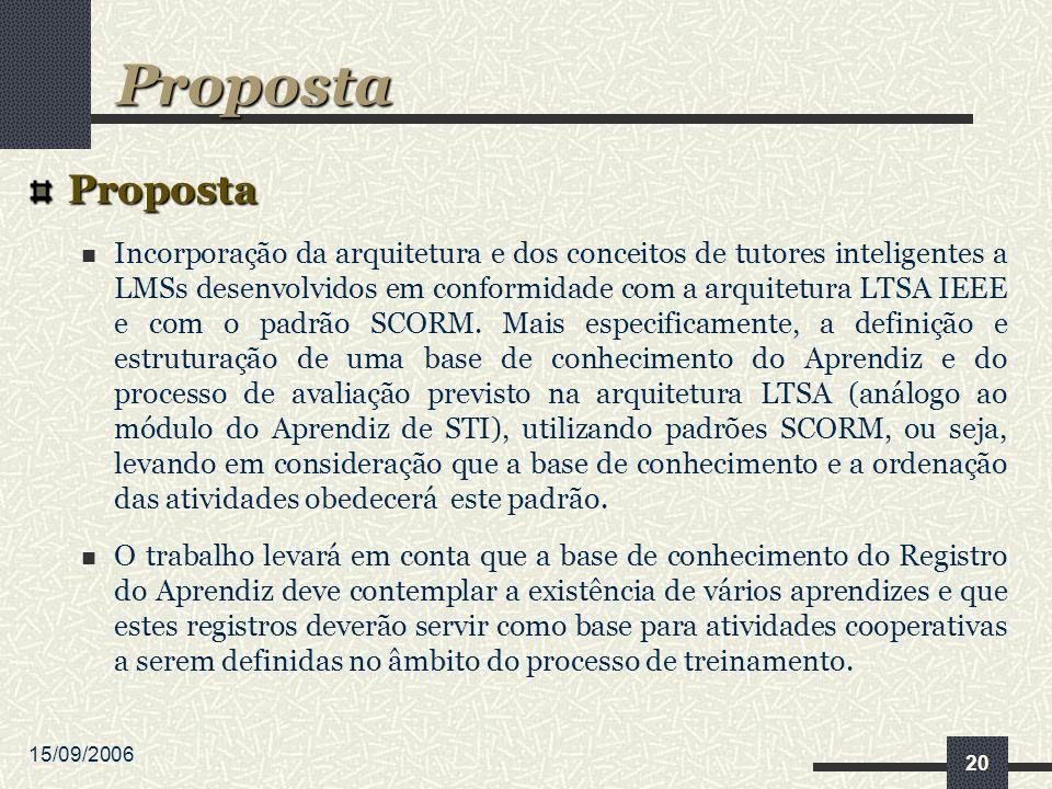 15/09/2006 20 Proposta Incorporação da arquitetura e dos conceitos de tutores inteligentes a LMSs desenvolvidos em conformidade com a arquitetura LTSA IEEE e com o padrão SCORM.