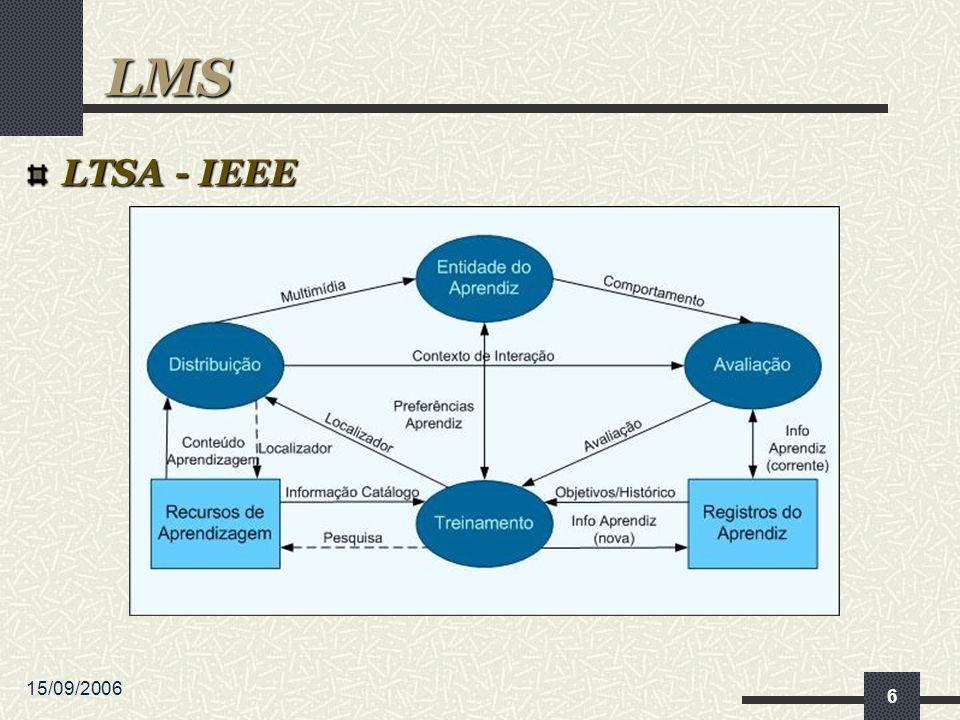 15/09/2006 6 LTSA - IEEE LMS