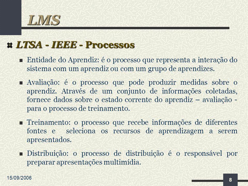 15/09/2006 8 LTSA - IEEE - Processos Entidade do Aprendiz: é o processo que representa a interação do sistema com um aprendiz ou com um grupo de aprendizes.