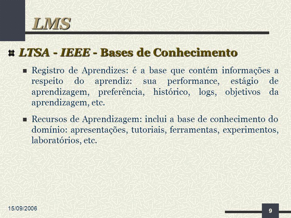 15/09/2006 9 LTSA - IEEE - Bases de Conhecimento Registro de Aprendizes: é a base que contém informações a respeito do aprendiz: sua performance, estágio de aprendizagem, preferência, histórico, logs, objetivos da aprendizagem, etc.