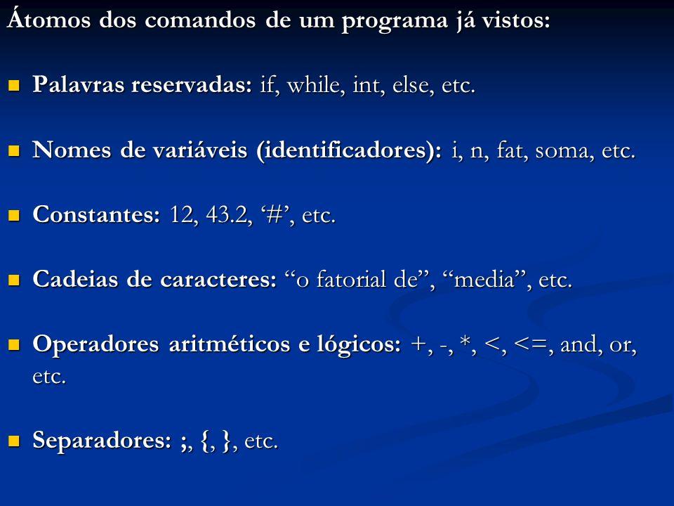 Átomos dos comandos de um programa já vistos: Palavras reservadas: if, while, int, else, etc. Palavras reservadas: if, while, int, else, etc. Nomes de